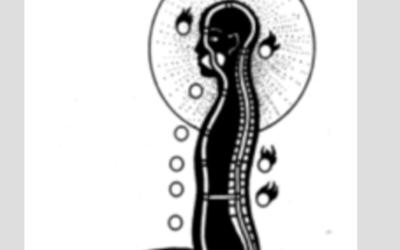 kringloopmeditatie