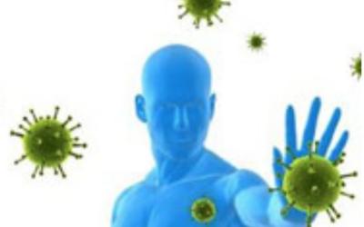 Corona en het Angst-virus deel 3